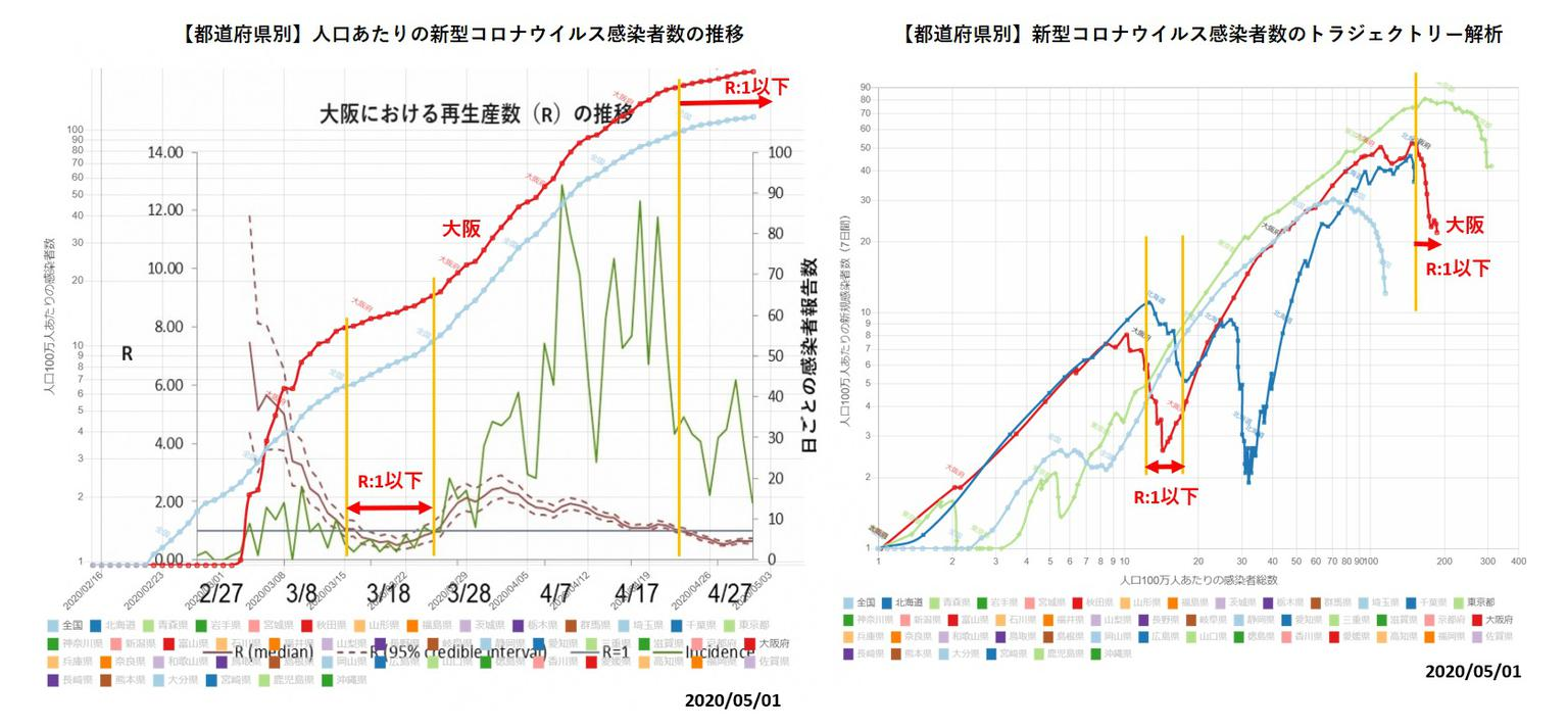 者 コロナ 別 愛知 県 市町村 感染 数