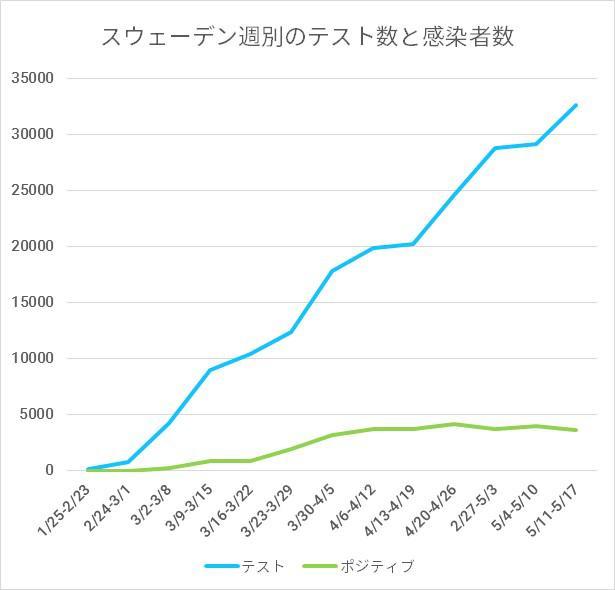 全国 コロナ 感染 者 数 グラフ